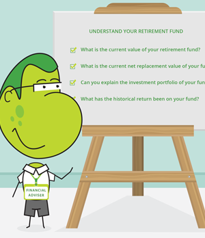 understanding the most important asset - your retirement